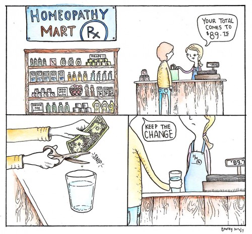 homeopathy mart